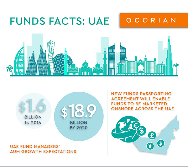 UAE Funds Facts