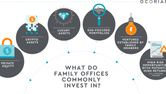 What do family offices invest in?